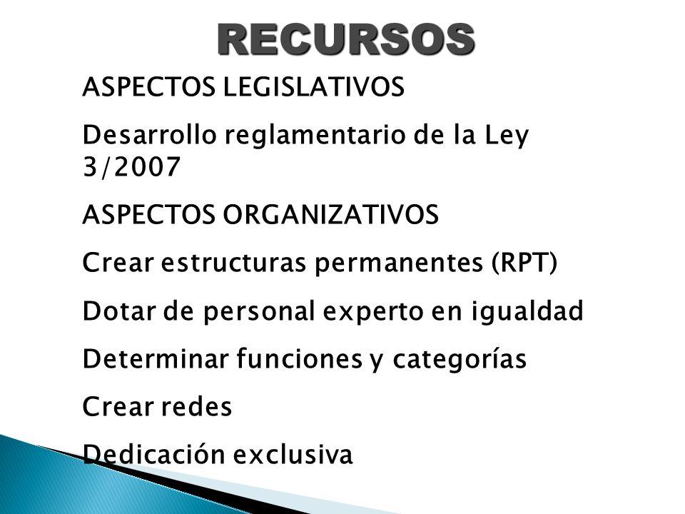 RECURSOS ASPECTOS LEGISLATIVOS Desarrollo reglamentario de la Ley 3/2007 ASPECTOS ORGANIZATIVOS Crear estructuras permanentes (RPT) Dotar de personal