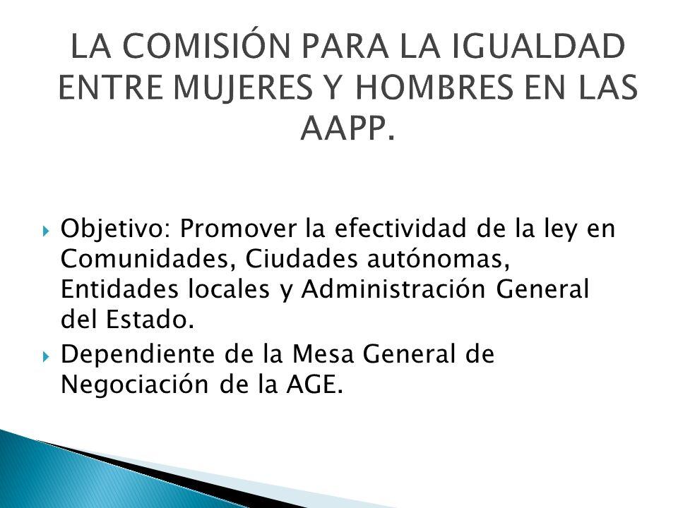 Objetivo: Promover la efectividad de la ley en Comunidades, Ciudades autónomas, Entidades locales y Administración General del Estado. Dependiente de