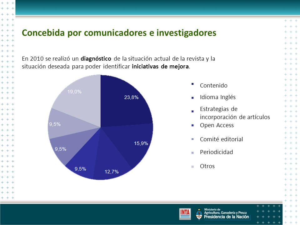 Concebida por comunicadores e investigadores En 2010 se realizó un diagnóstico de la situación actual de la revista y la situación deseada para poder identificar iniciativas de mejora.