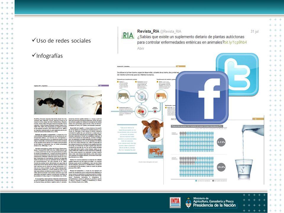 Uso de redes sociales Infografías