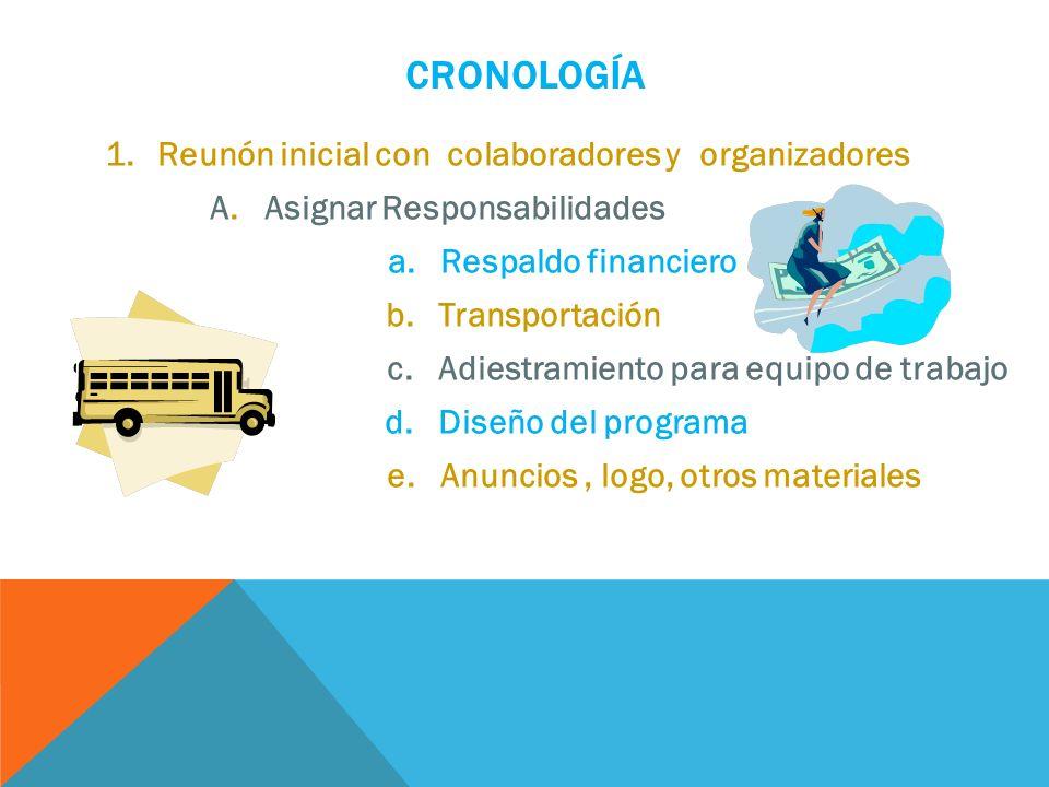 CRONOLOGÍA 1.Reunón inicial con colaboradores y organizadores A. Asignar Responsabilidades a.Respaldo financiero b. Transportación c. Adiestramiento p