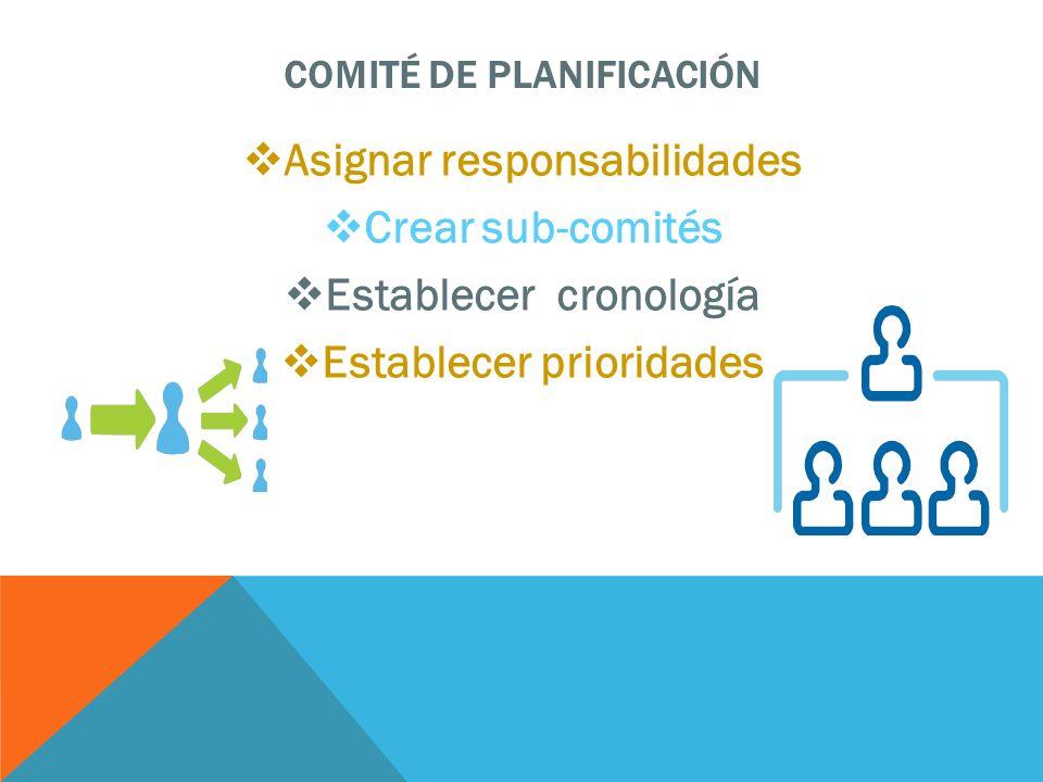 COMITÉ DE PLANIFICACIÓN Asignar responsabilidades Crear sub-comités Establecer cronología Establecer prioridades