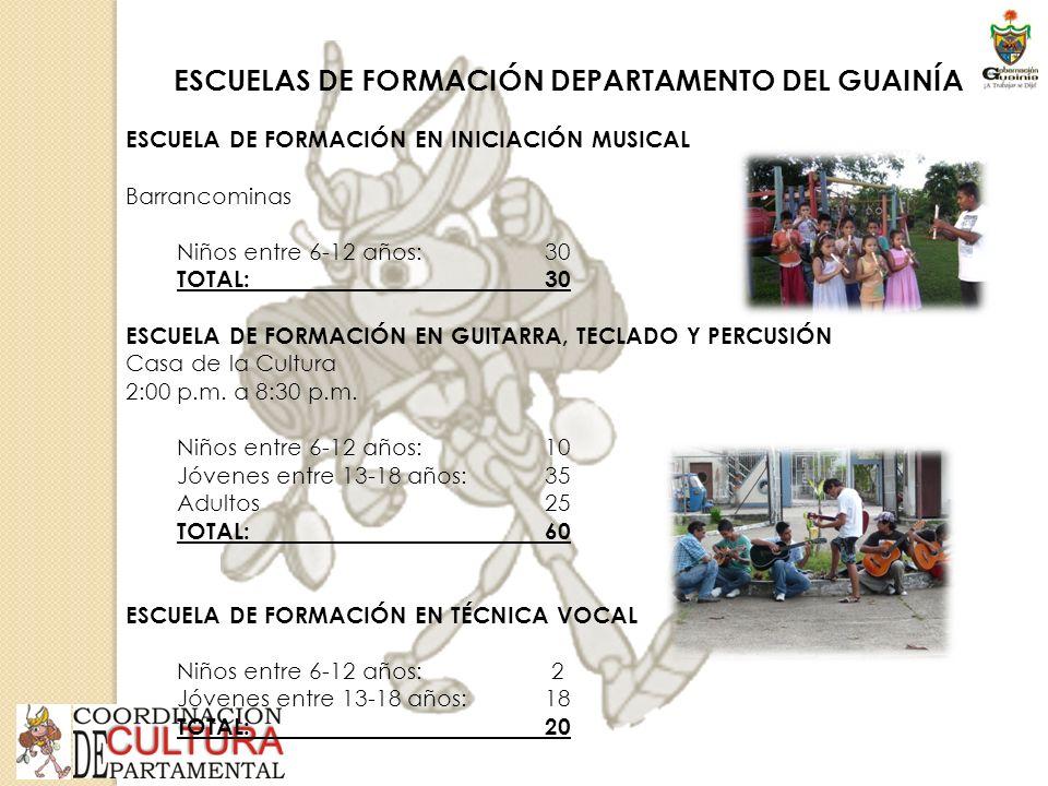 ESCUELAS DE FORMACIÓN DEPARTAMENTO DEL GUAINÍA ESCUELA DE FORMACIÓN EN INICIACIÓN MUSICAL Barrancominas Niños entre 6-12 años: 30 TOTAL:30 ESCUELA DE FORMACIÓN EN GUITARRA, TECLADO Y PERCUSIÓN Casa de la Cultura 2:00 p.m.