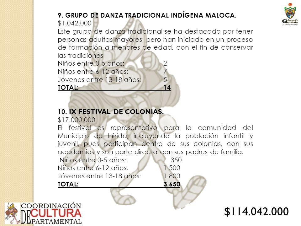 9. GRUPO DE DANZA TRADICIONAL INDÍGENA MALOCA.