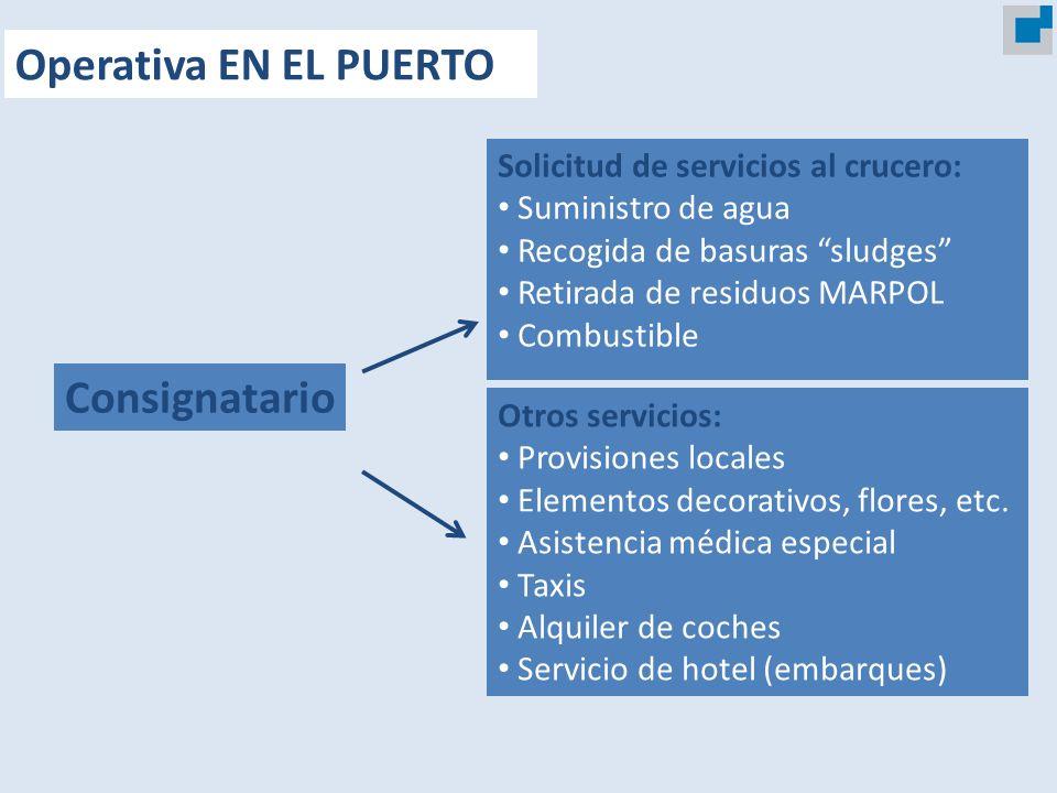 Solicitud de servicios al crucero: Suministro de agua Recogida de basuras sludges Retirada de residuos MARPOL Combustible Otros servicios: Provisiones