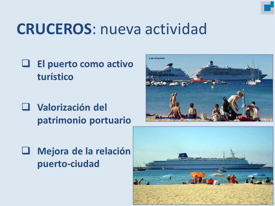 CRUCEROS: nueva actividad El puerto como activo turístico Valorización del patrimonio portuario Mejora de la relación puerto-ciudad