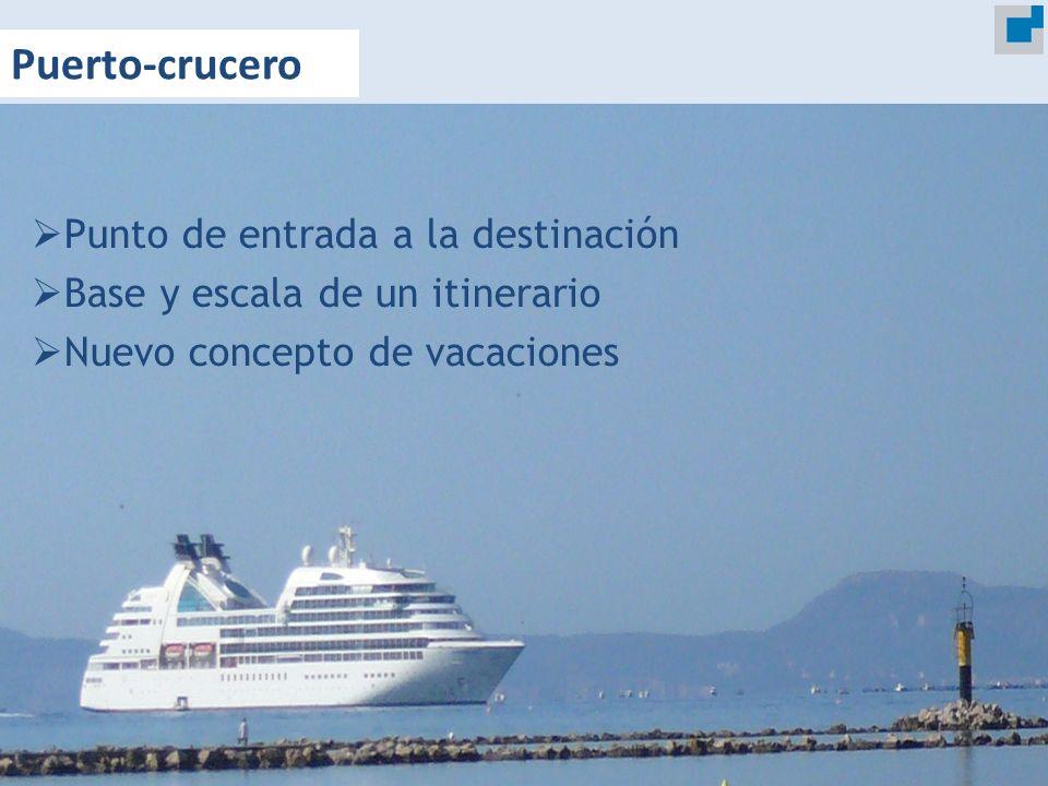 Punto de entrada a la destinación Base y escala de un itinerario Nuevo concepto de vacaciones Puerto-crucero