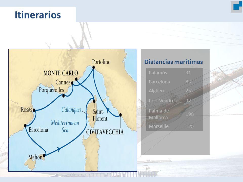 Palamós31 Barcelona83 Alghero252 Port Vendres32 Palma de Mallorca 198 Marseille125 Distancias marítimas Itinerarios