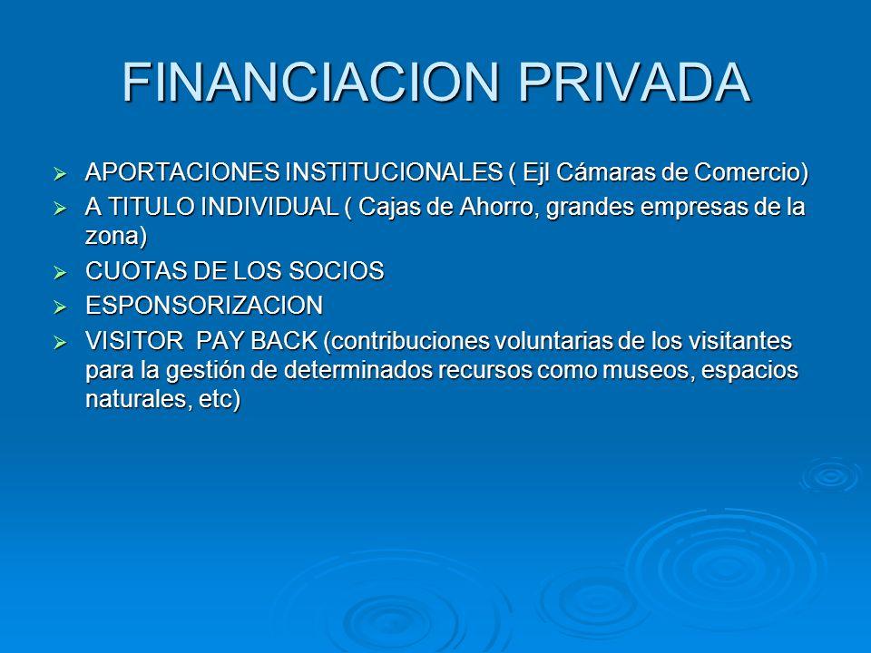 FINANCIACION PUBLICA APORTACIONES DIRECTAS DE LAS CORPORACIONES LOCALES APORTACIONES DIRECTAS DE LAS CORPORACIONES LOCALES APORTACIONES ESPECIFICAS (CONTRATOS –PROGRAMA) APORTACIONES ESPECIFICAS (CONTRATOS –PROGRAMA) TRANSFERENCIAS DE OTROS NIVELES DE LA ADMINISTRACION TRANSFERENCIAS DE OTROS NIVELES DE LA ADMINISTRACION PROGRAMAS DE FINANCIACION ESPECIFICOS ( Programas de Excelencia, Soporte de Promoción de Destinos) PROGRAMAS DE FINANCIACION ESPECIFICOS ( Programas de Excelencia, Soporte de Promoción de Destinos) PROGRAMAS EUROPEOS ( FEDER, INTERREG, LIFE O PRODER O LEADER) PROGRAMAS EUROPEOS ( FEDER, INTERREG, LIFE O PRODER O LEADER)