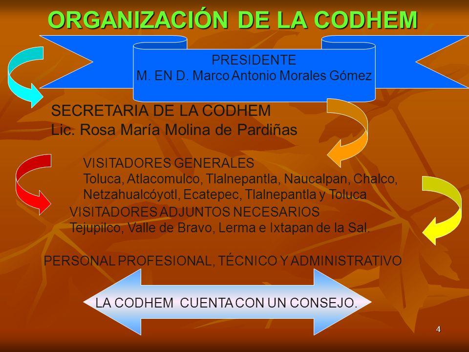 4 ORGANIZACIÓN DE LA CODHEM LA CODHEM CUENTA CON UN CONSEJO. PRESIDENTE M. EN D. Marco Antonio Morales Gómez SECRETARIA DE LA CODHEM Lic. Rosa María M