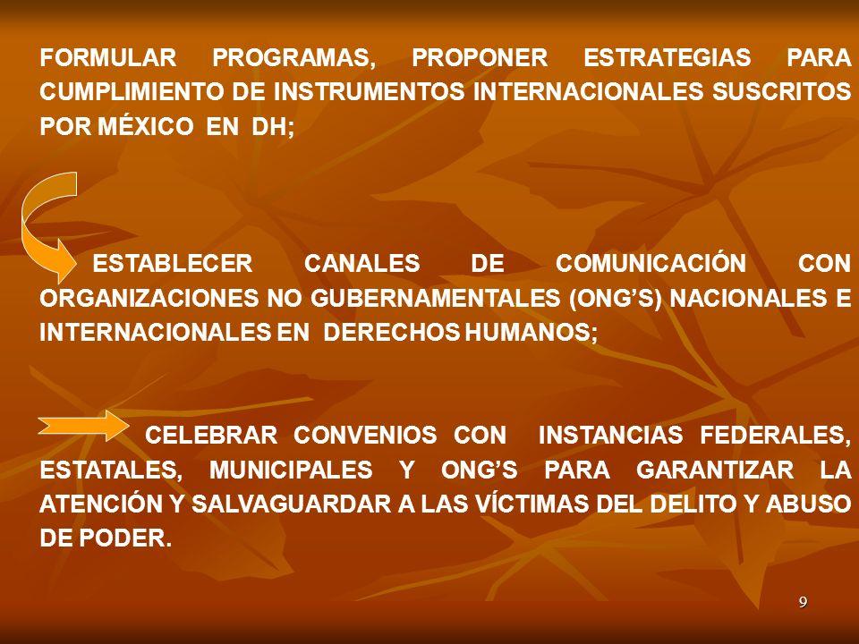 9 FORMULAR PROGRAMAS, PROPONER ESTRATEGIAS PARA CUMPLIMIENTO DE INSTRUMENTOS INTERNACIONALES SUSCRITOS POR MÉXICO EN DH; ESTABLECER CANALES DE COMUNIC