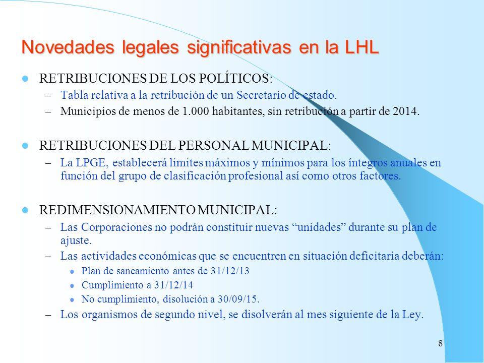 Novedades legales significativas en la LHL RETRIBUCIONES DE LOS POLÍTICOS: – Tabla relativa a la retribución de un Secretario de estado. – Municipios