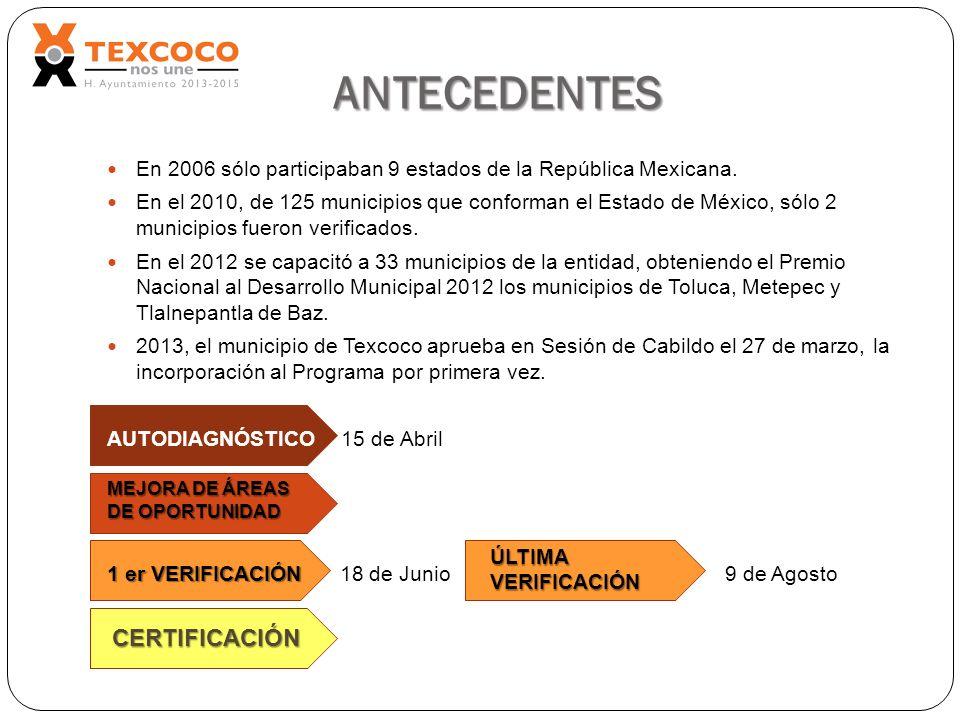 ANTECEDENTES En 2006 sólo participaban 9 estados de la República Mexicana. En el 2010, de 125 municipios que conforman el Estado de México, sólo 2 mun