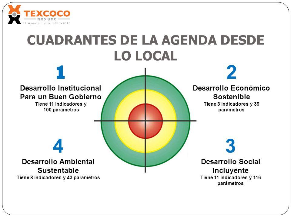 CUADRANTES DE LA AGENDA DESDE LO LOCAL 1 Desarrollo Institucional Para un Buen Gobierno Tiene 11 indicadores y 100 parámetros 2 Desarrollo Económico S
