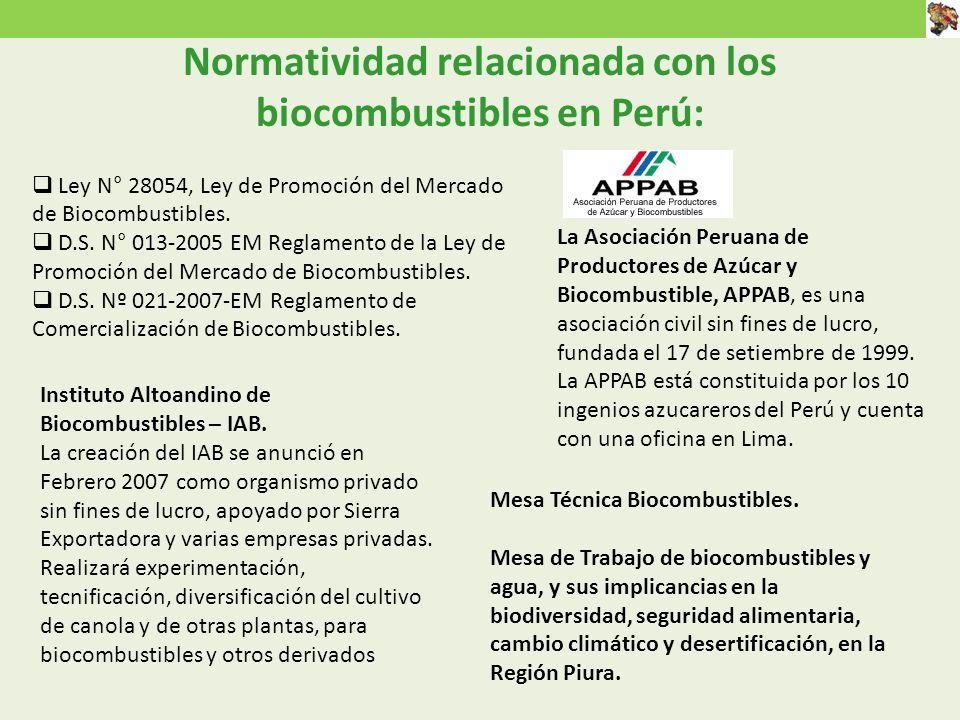 Ley N° 28054, Ley de Promoción del Mercado de Biocombustibles.