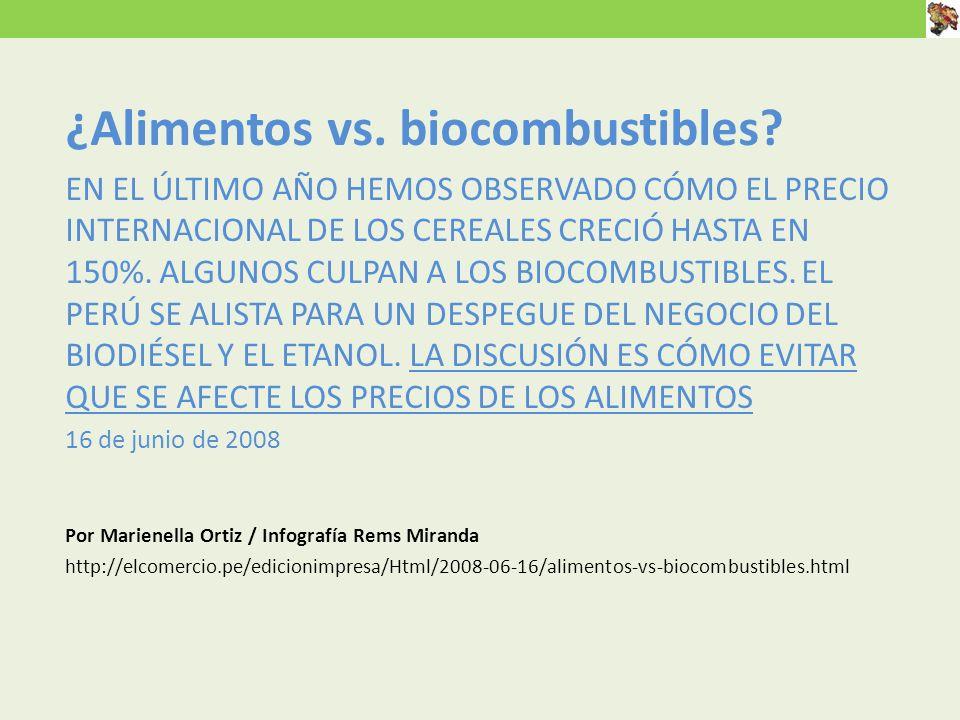 ¿Alimentos vs.biocombustibles.
