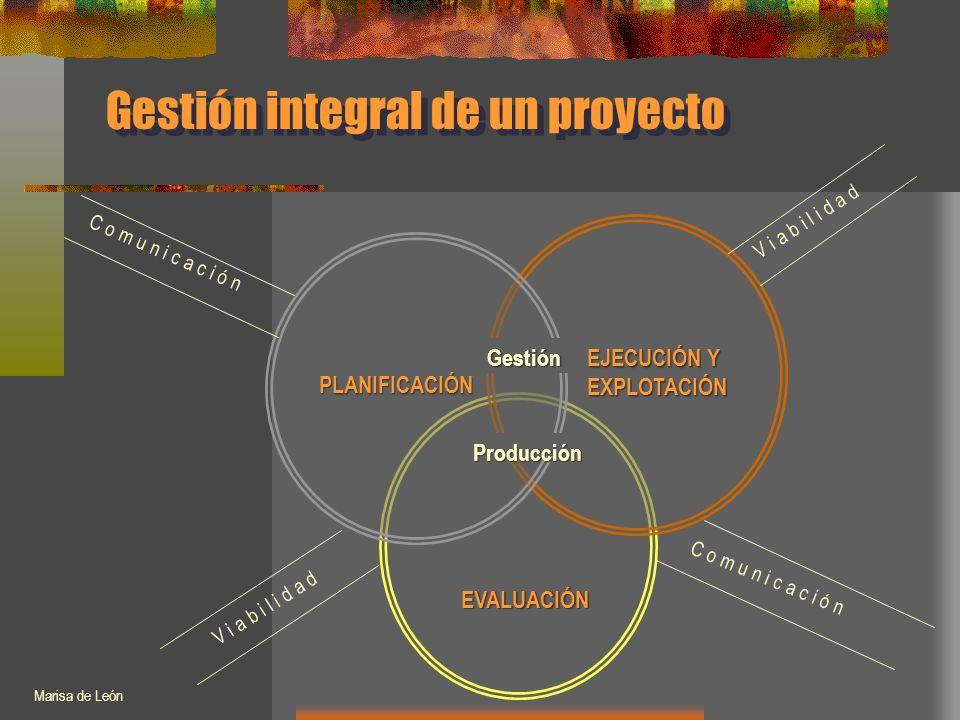 Gestión integral de un proyecto PLANIFICACIÓN EVALUACIÓN EJECUCIÓN Y EXPLOTACIÓN Producción Gestión C o m u n i c a c i ó n V i a b i l i d a d Marisa de León