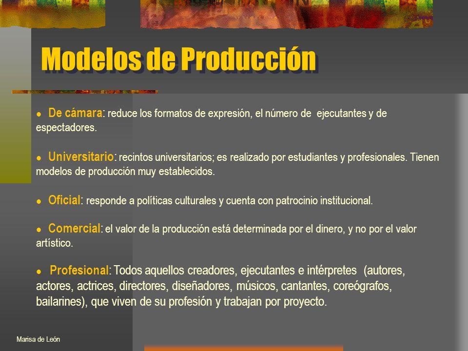 Modelos de Producción De cámara : reduce los formatos de expresión, el número de ejecutantes y de espectadores.
