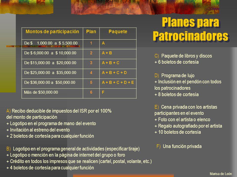 Planes para Patrocinadores Montos de participaciónPlanPaquete De $ 1,000.00 a $ 5,500.001A De $ 6,000.00 a $ 10,000.002A + B De $15,000.00 a $20,000.003A + B + C De $25,000.00 a $35,000.004A + B + C + D De $36,000.00 a $50,000.005A + B + C + D + E Más de $50,000.006F A) Recibo deducible de impuestos del ISR por el 100% del monto de participación + Logotipo en el programa de mano del evento + Invitación al estreno del evento + 2 boletos de cortesía para cualquier función B) Logotipo en el programa general de actividades (especificar tiraje) + Logotipo o mención en la página de internet del grupo o foro + Crédito en todos los impresos que se realicen (cartel, postal, volante, etc.) + 4 boletos de cortesía para cualquier función C) Paquete de libros y discos + 6 boletos de cortesía D) Programa de lujo + Inclusión en el pendón con todos los patrocinadores + 8 boletos de cortesía E) Cena privada con los artistas participantes en el evento + Foto con el artista o elenco + Regalo autografiado por el artista + 10 boletos de cortesía F) Una función privada Marisa de León