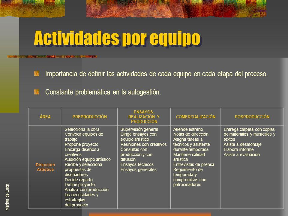 Actividades por equipo Importancia de definir las actividades de cada equipo en cada etapa del proceso.