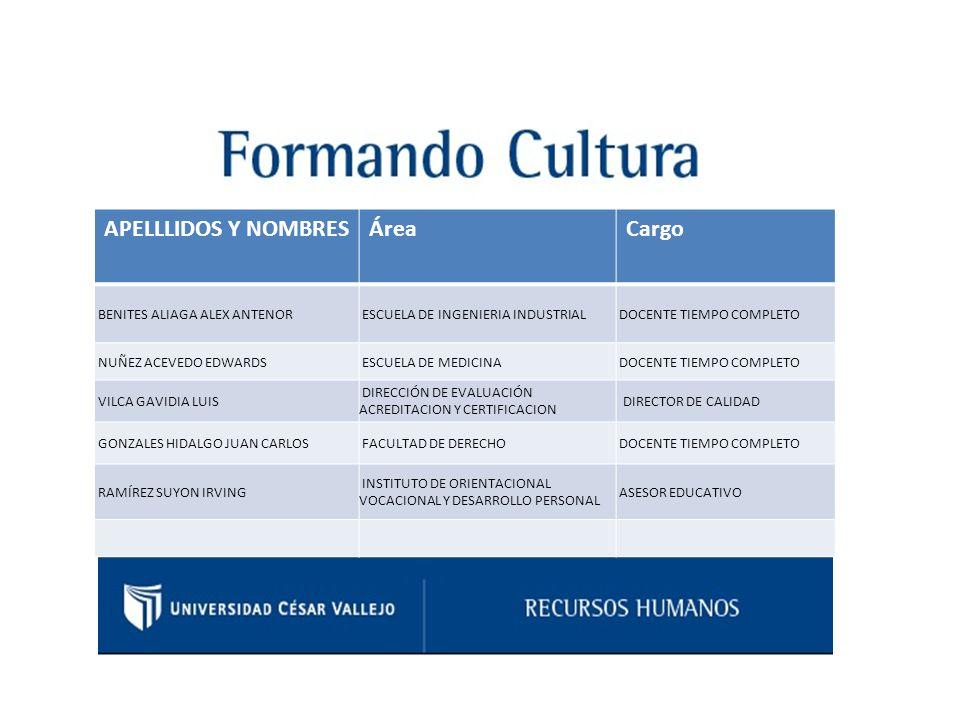 DORIS DONATILA LARA MALCA La Universidad César Vallejo Trujillo le da la bienvenida a APELLLIDOS Y NOMBRESÁreaCargo BENITES ALIAGA ALEX ANTENOR ESCUEL