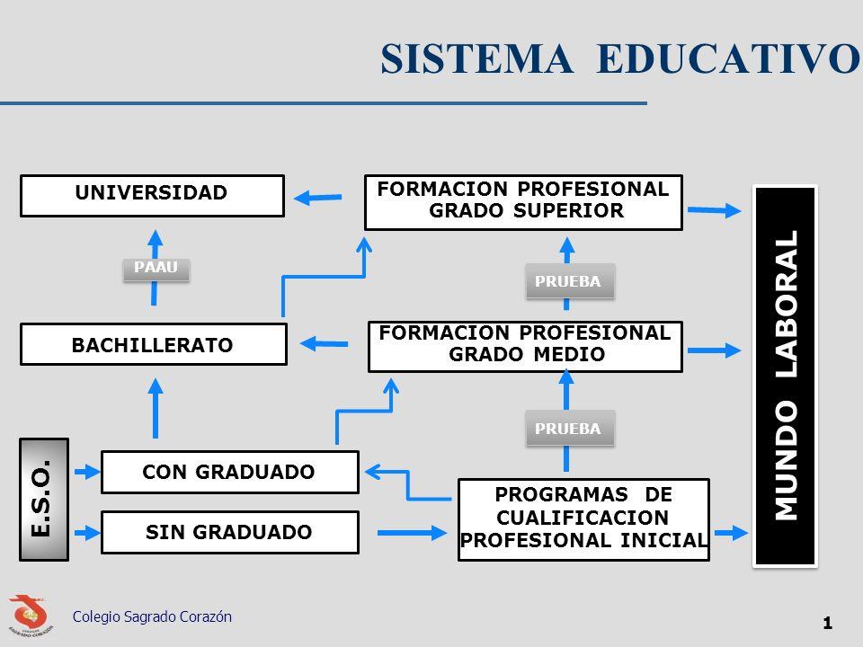 SISTEMA EDUCATIVO Colegio Sagrado Corazón 1 E.S.O. BACHILLERATO FORMACION PROFESIONAL GRADO MEDIO PROGRAMAS DE CUALIFICACION PROFESIONAL INICIAL CON G
