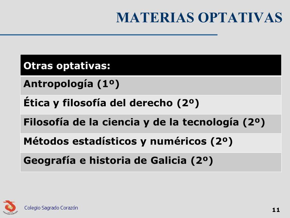 MATERIAS OPTATIVAS Otras optativas: Antropología (1º) Ética y filosofía del derecho (2º) Filosofía de la ciencia y de la tecnología (2º) Métodos estad