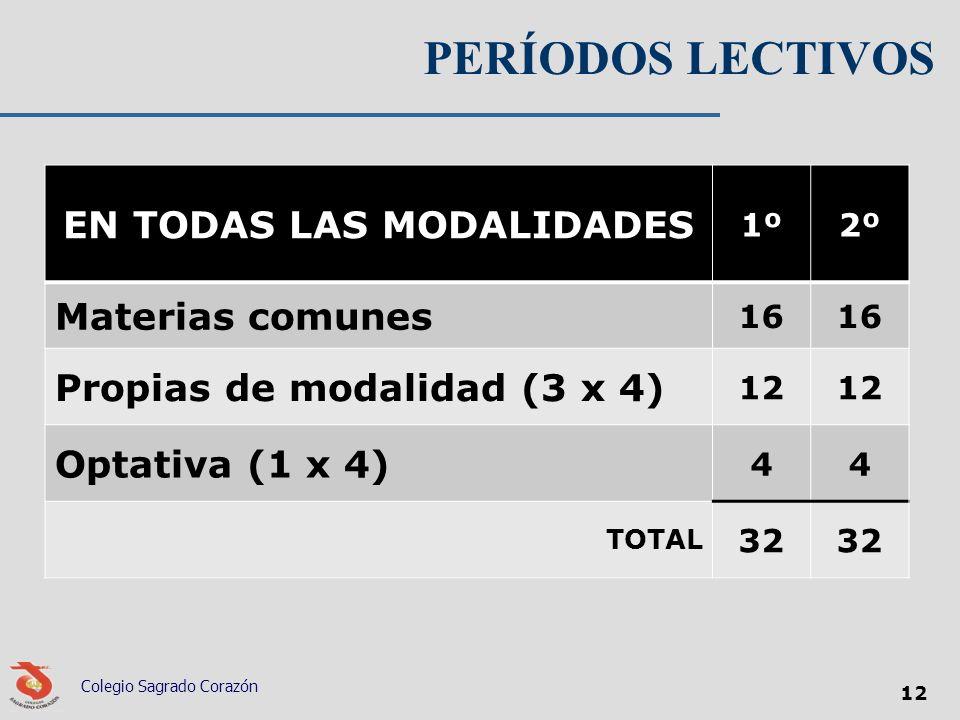 PERÍODOS LECTIVOS EN TODAS LAS MODALIDADES 1º2º Materias comunes 16 Propias de modalidad (3 x 4) 12 Optativa (1 x 4) 44 TOTAL 32 Colegio Sagrado Coraz