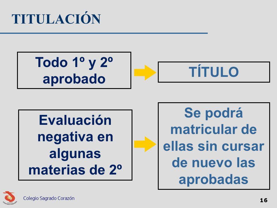 Colegio Sagrado Corazón 16 TITULACIÓN Todo 1º y 2º aprobado TÍTULO Evaluación negativa en algunas materias de 2º Se podrá matricular de ellas sin curs