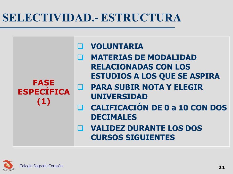 SELECTIVIDAD.- ESTRUCTURA FASE ESPECÍFICA (1) VOLUNTARIA MATERIAS DE MODALIDAD RELACIONADAS CON LOS ESTUDIOS A LOS QUE SE ASPIRA PARA SUBIR NOTA Y ELE
