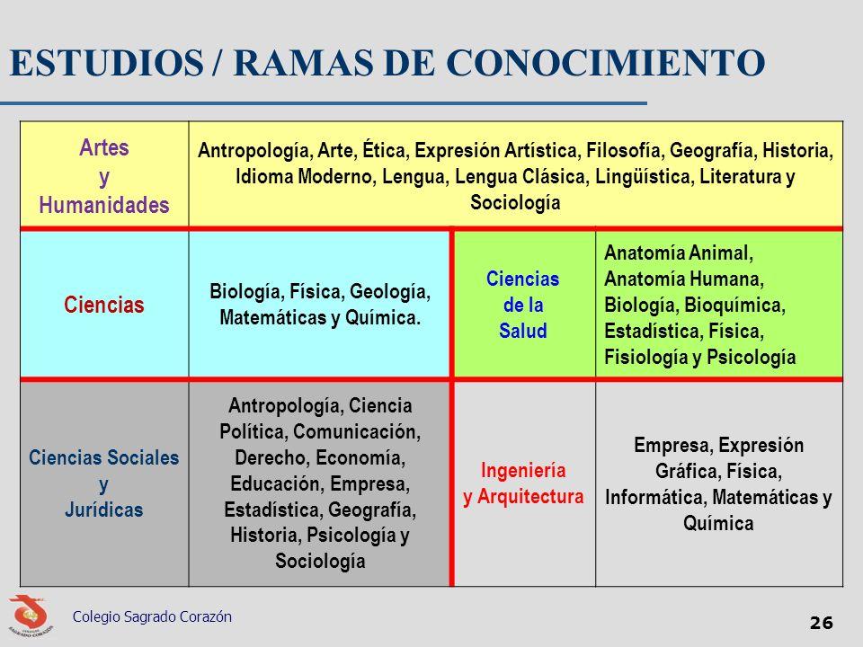 ESTUDIOS / RAMAS DE CONOCIMIENTO Artes y Humanidades Antropología, Arte, Ética, Expresión Artística, Filosofía, Geografía, Historia, Idioma Moderno, L
