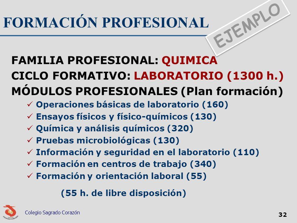 FORMACIÓN PROFESIONAL FAMILIA PROFESIONAL: QUIMICA CICLO FORMATIVO: LABORATORIO (1300 h.) MÓDULOS PROFESIONALES (Plan formación) Operaciones básicas d