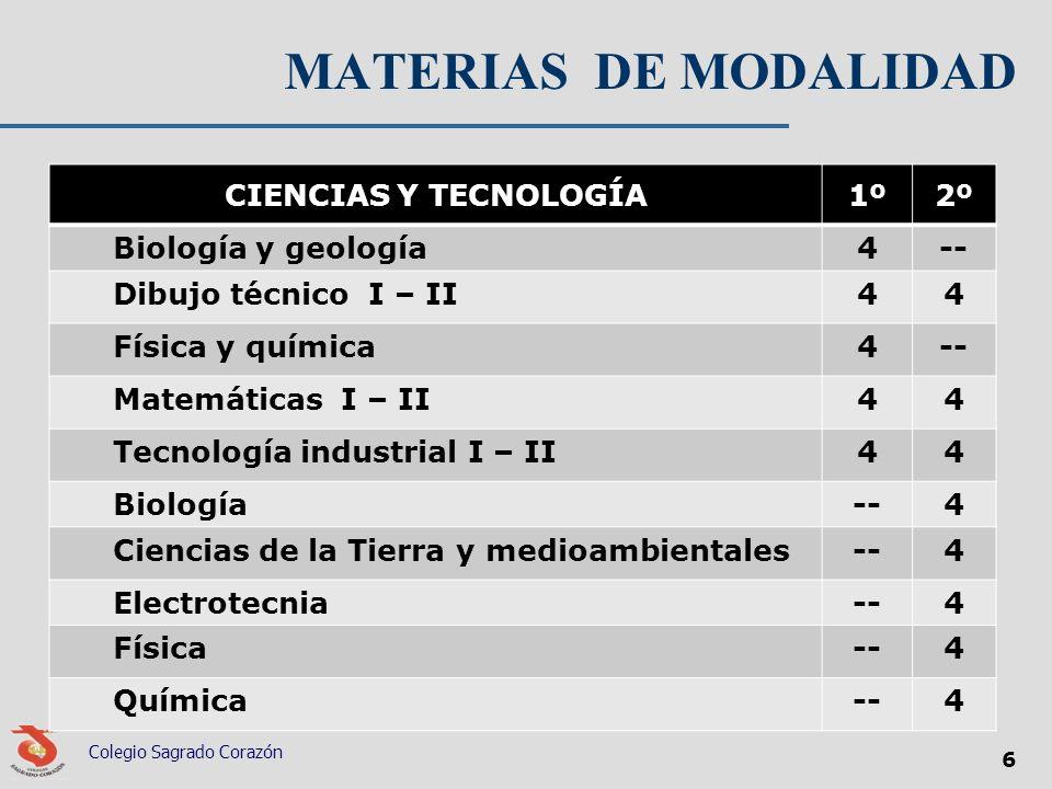 MATERIAS DE MODALIDAD CIENCIAS Y TECNOLOGÍA1º2º Biología y geología4-- Dibujo técnico I – II44 Física y química4-- Matemáticas I – II44 Tecnología ind