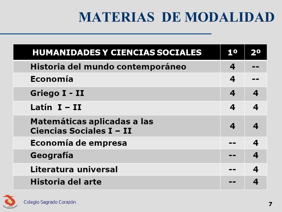 MATERIAS DE MODALIDAD HUMANIDADES Y CIENCIAS SOCIALES1º2º Historia del mundo contemporáneo4-- Economía4-- Griego I - II44 Latín I – II44 Matemáticas a