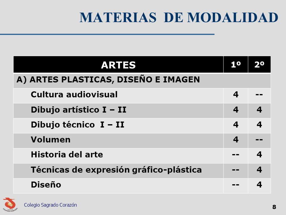 MATERIAS DE MODALIDAD ARTES 1º2º A) ARTES PLASTICAS, DISEÑO E IMAGEN Cultura audiovisual4-- Dibujo artístico I – II44 Dibujo técnico I – II44 Volumen4