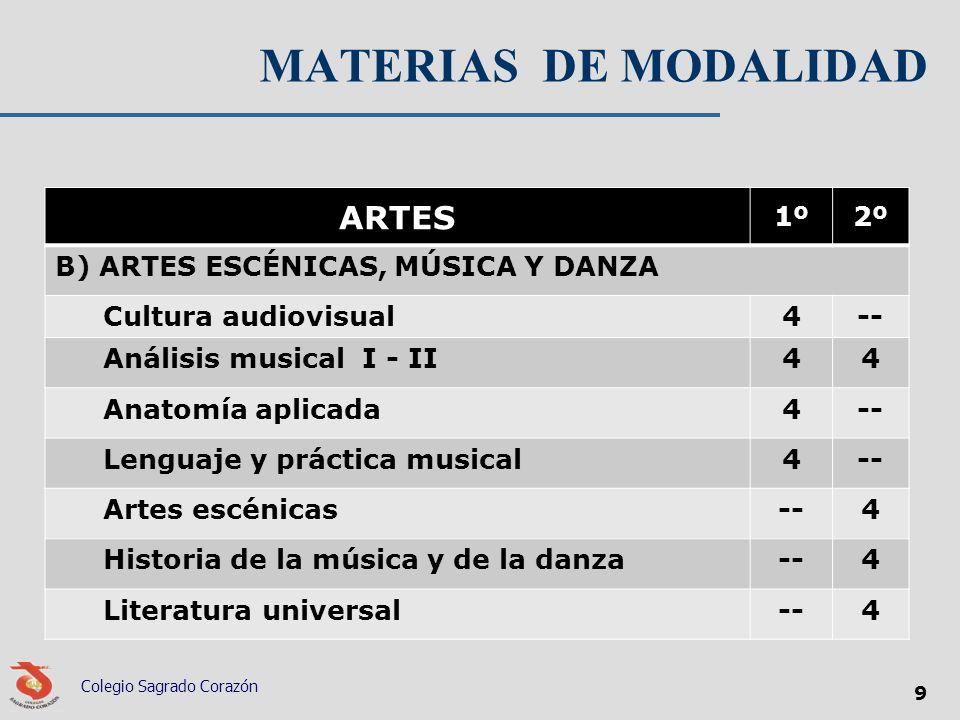 MATERIAS DE MODALIDAD ARTES 1º2º B) ARTES ESCÉNICAS, MÚSICA Y DANZA Cultura audiovisual4-- Análisis musical I - II44 Anatomía aplicada4-- Lenguaje y p