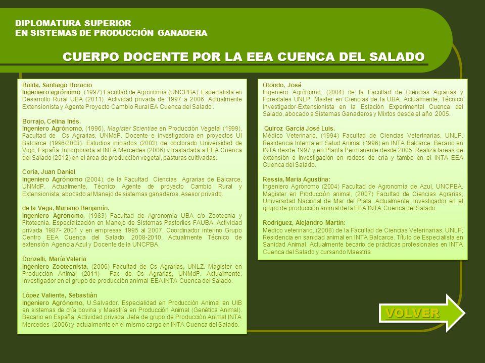 DIPLOMATURA SUPERIOR EN SISTEMAS DE PRODUCCIÓN GANADERA Balda, Santiago Horacio Ingeniero agrónomo, (1997) Facultad de Agronomía (UNCPBA). Especialist