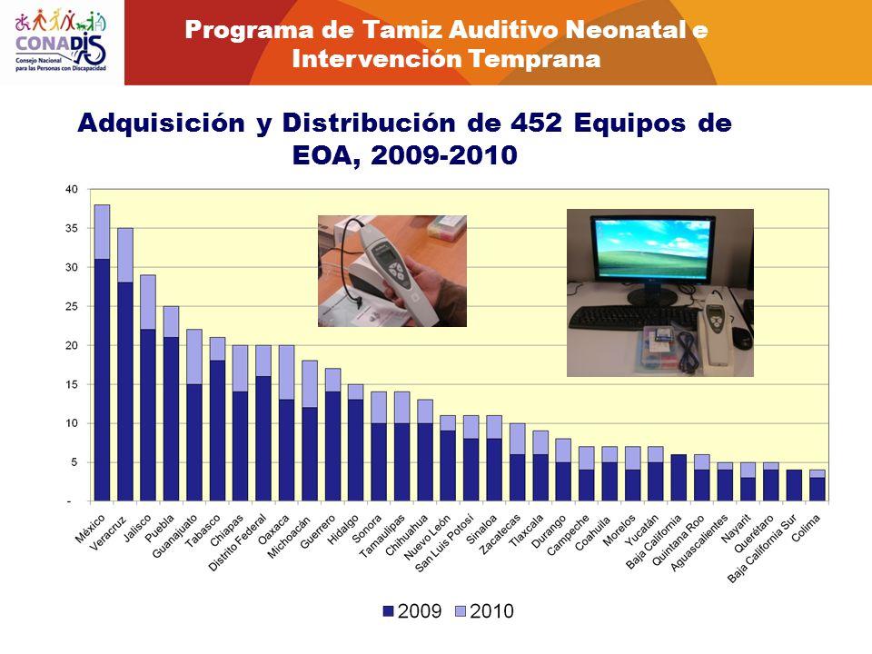 Adquisición y Distribución de 452 Equipos de EOA, 2009-2010 Programa de Tamiz Auditivo Neonatal e Intervención Temprana