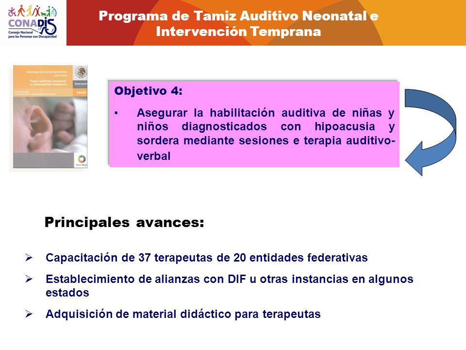 Objetivo 4: Asegurar la habilitación auditiva de niñas y niños diagnosticados con hipoacusia y sordera mediante sesiones e terapia auditivo- verbal Pr