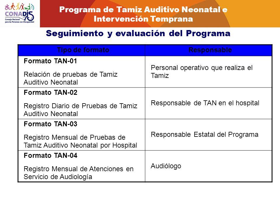 Seguimiento y evaluación del Programa Tipo de formatoResponsable Formato TAN-01 Relación de pruebas de Tamiz Auditivo Neonatal Personal operativo que