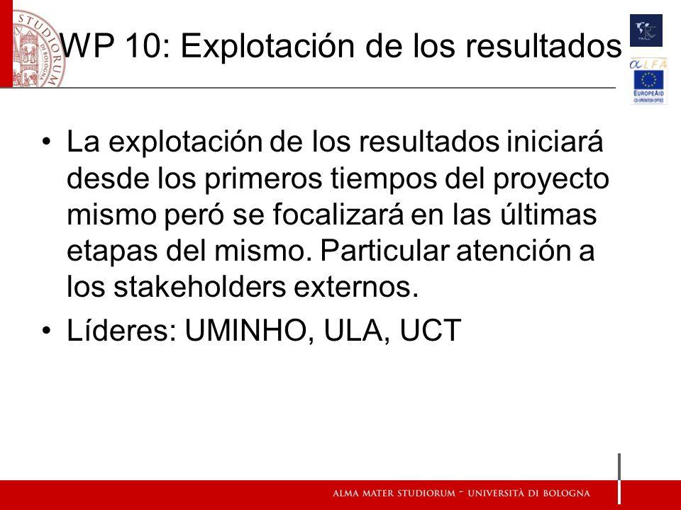 WP 10: Explotación de los resultados La explotación de los resultados iniciará desde los primeros tiempos del proyecto mismo peró se focalizará en las últimas etapas del mismo.