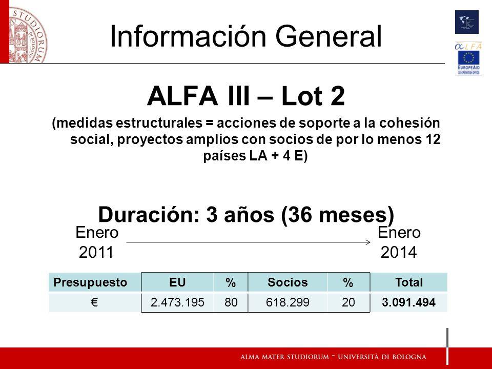 Información General ALFA III – Lot 2 (medidas estructurales = acciones de soporte a la cohesión social, proyectos amplios con socios de por lo menos 12 países LA + 4 E) Duración: 3 años (36 meses) Enero 2011 Enero 2014 PresupuestoEU%Socios%Total 2.473.19580618.299203.091.494