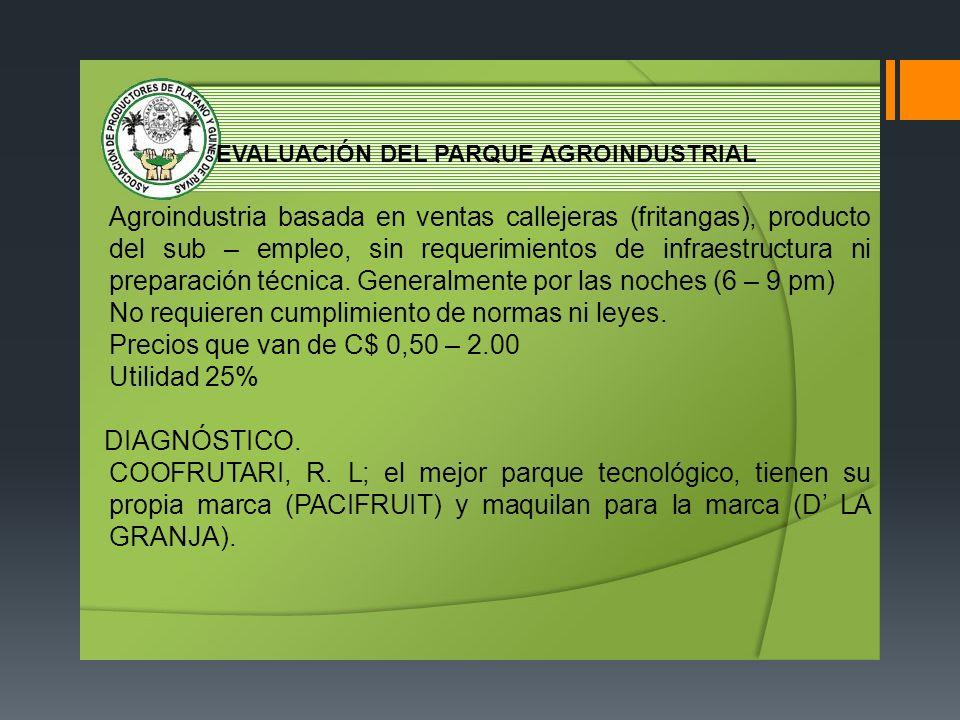 EVALUACIÓN DEL PARQUE AGROINDUSTRIAL Agroindustria basada en ventas callejeras (fritangas), producto del sub – empleo, sin requerimientos de infraestr