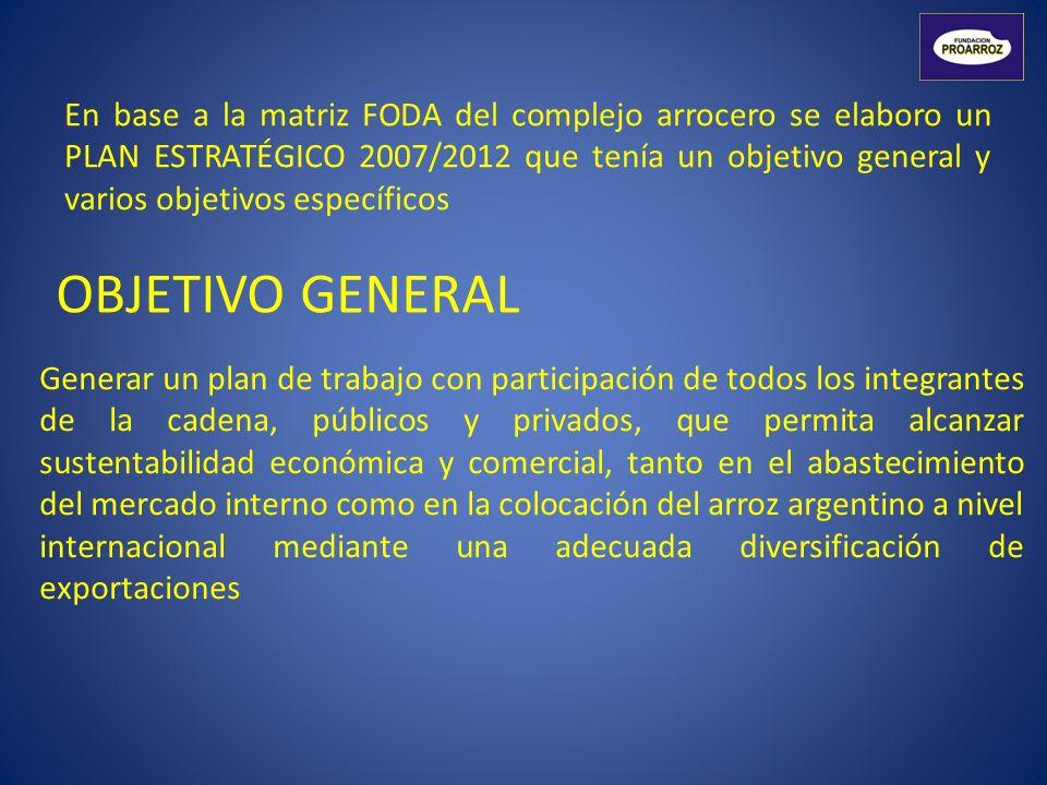 En base a la matriz FODA del complejo arrocero se elaboro un PLAN ESTRATÉGICO 2007/2012 que tenía un objetivo general y varios objetivos específicos O