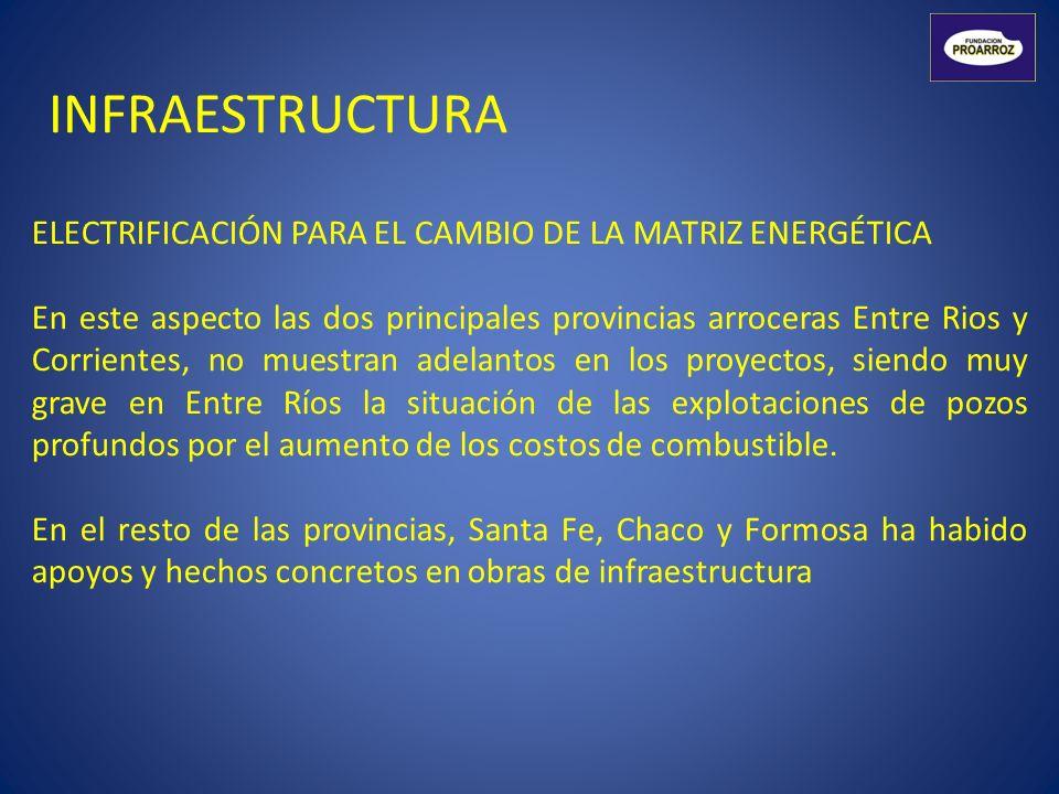 ELECTRIFICACIÓN PARA EL CAMBIO DE LA MATRIZ ENERGÉTICA En este aspecto las dos principales provincias arroceras Entre Rios y Corrientes, no muestran a