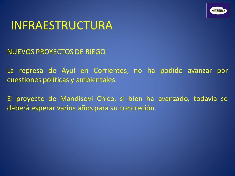 NUEVOS PROYECTOS DE RIEGO La represa de Ayuí en Corrientes, no ha podido avanzar por cuestiones políticas y ambientales El proyecto de Mandisovi Chico