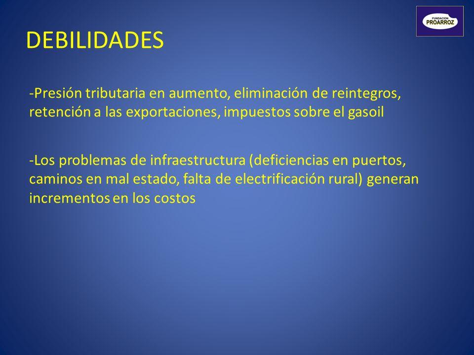 DEBILIDADES -Presión tributaria en aumento, eliminación de reintegros, retención a las exportaciones, impuestos sobre el gasoil -Los problemas de infr