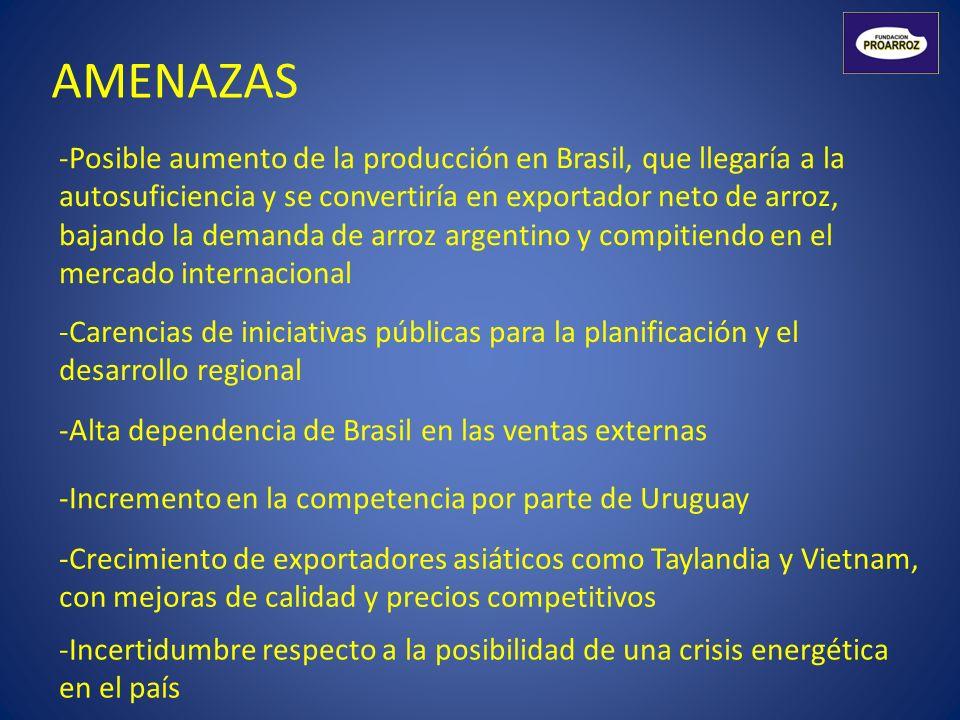 AMENAZAS -Posible aumento de la producción en Brasil, que llegaría a la autosuficiencia y se convertiría en exportador neto de arroz, bajando la deman
