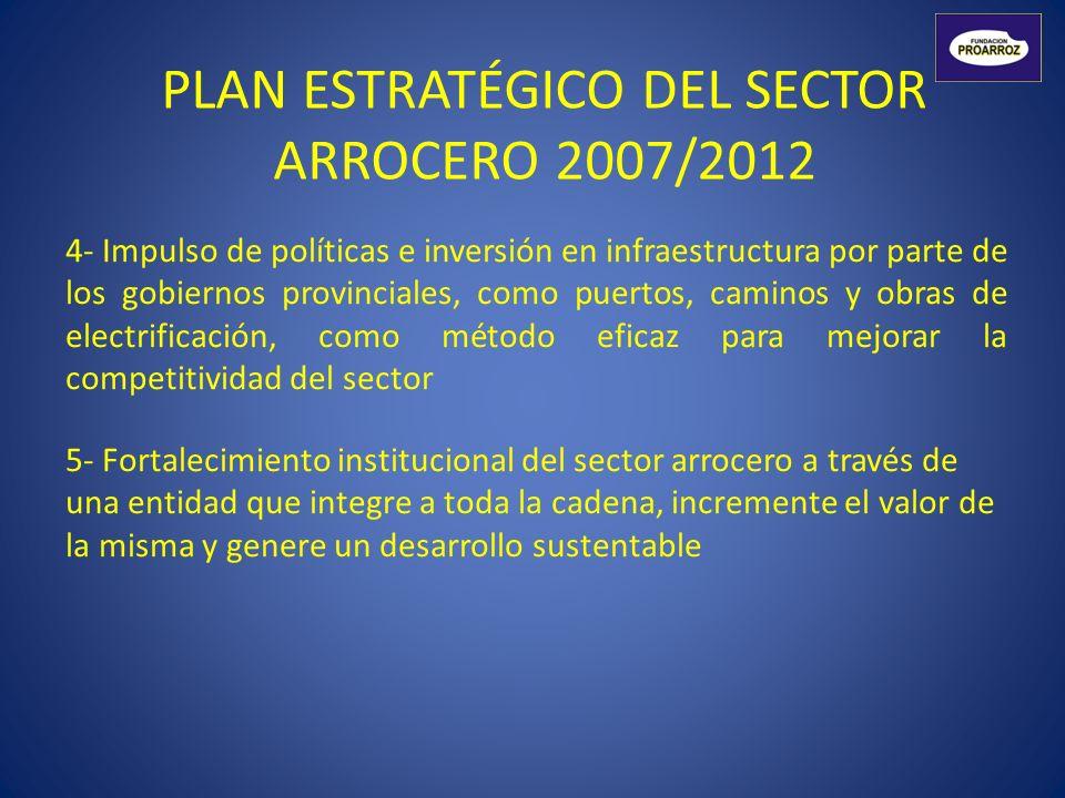 PLAN ESTRATÉGICO DEL SECTOR ARROCERO 2007/2012 4- Impulso de políticas e inversión en infraestructura por parte de los gobiernos provinciales, como pu