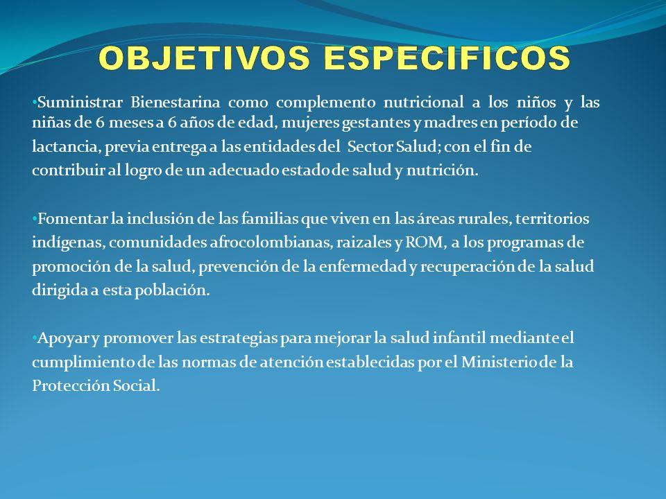 Suministrar Bienestarina como complemento nutricional a los niños y las niñas de 6 meses a 6 años de edad, mujeres gestantes y madres en período de la